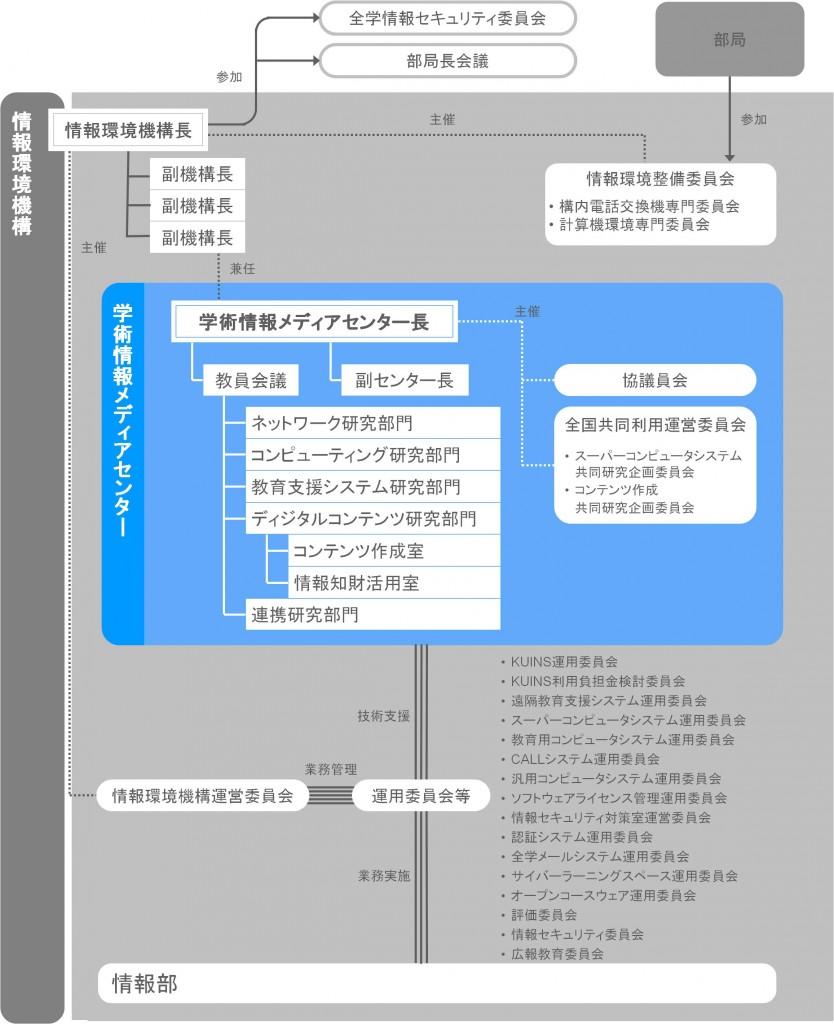 chart_2012
